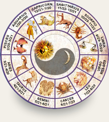 jan spiller astrology free daily horoscopes. Black Bedroom Furniture Sets. Home Design Ideas